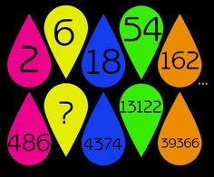 Find the pattern to determine what the missing number is.