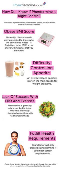 Phentermine Diet Plan
