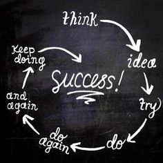 Success happens when you dont give up  www.30daypush.com