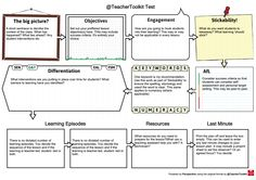 demonstration interview lesson plan template - Google Search