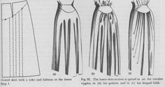 Yoked skirts with drapery