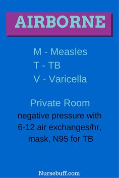 5 Communicable Disease Nursing Flashcards