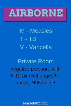 5 Communicable Disease Nursing Flashcards | NurseBuff #Nurse #Mnemonics #Flashcards