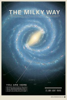 One galaxy out of an estimated 200 billion. There are around 300 billion stars in the Milky Way, with an untold number of planets. #nature #space