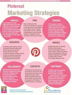 Infografía de Pinterest #marketing