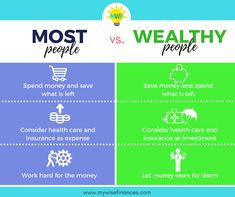 Difference between most people and wealthy people. 😮 Let us learn from the w. Difference between most people and wealthy people. 😮 Let us learn from the wealthy people who a Buy Life Insurance Online, Best Health Insurance, Home Insurance Quotes, Life Insurance Companies, Car Insurance, Insurance Humor, Life Change, Affiliate Marketing, Insurance Marketing