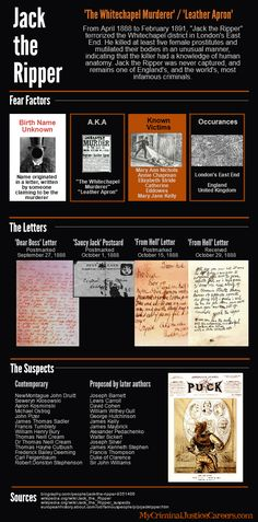 Notorious Jack the Ripper : A quite creepy infographic that outlines and highlights facts about Jack the Ripper, the man who spread the terror in East London for 3 years and was never arrested. > http://infographicsmania.com/notorious-jack-the-ripper/