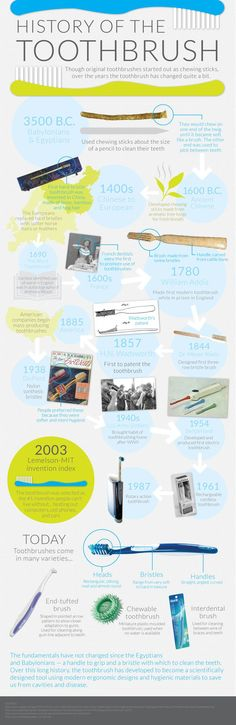 In 1780, the toothbrush was made out of cattle bone