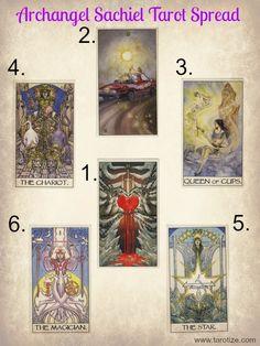 Archangel Sachiel Tarot Spread