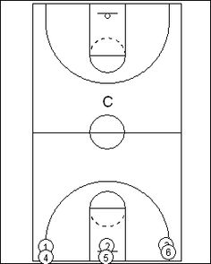 Basketball Defensive Reaction Drill
