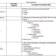 7th Grade Key Question Planning Chart
