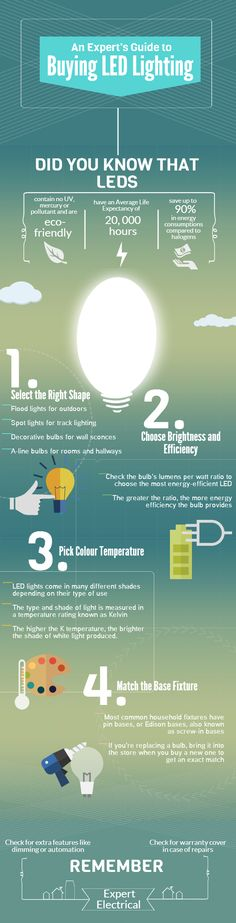 Cost Comparison: LEDs vs Traditional Halogen Lighting [Infographic] | ecogreenlove  http://www.justleds.co.za