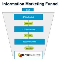 Start calculating these two simple marketing formulas and it's game over for your competition.