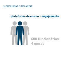 Petrobras - Sistema de identidade de marca by THE LED PROJECT, via Behance