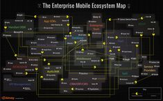 The Enterprise Mobile Ecosystem Map - http://www.coolinfoimages.com/infographics/the-enterprise-mobile-ecosystem-map/