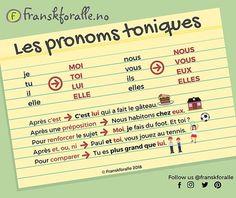 Les pronoms toniques | POURQUOI PAS... EN FRANÇAIS ? | Scoop.it