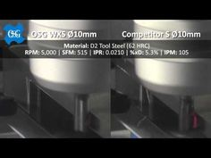 A comparison of heat generation between OSG's WXS® and a competitor end mill.  The WXS® is specifically engineered for hard milling at high speeds from 54 HRC to 70 HRC. Speak with your local OSG representative to find out more about our proprietary coating.  Video filmed during OSG's 2012 Tooling Tournament at the OSG Academy in Bensenville, IL.