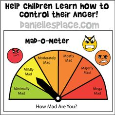 mad-o-meter