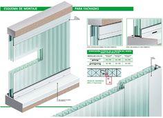U Glass, Channel Glass, Sidewalk Signs, Home Greenhouse, Glass Museum, Home Budget, House Roof, Panel, Kiosk