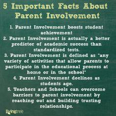 5 Important Facts About Parent Involvement #ptchat #parenting #teacherlife
