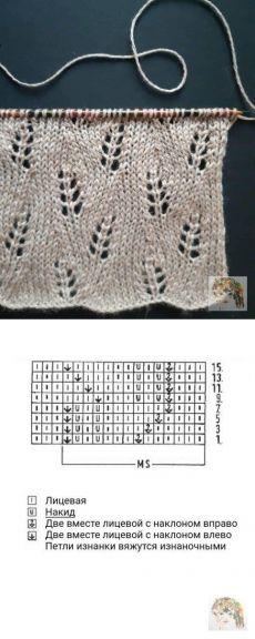 Crochet stocking advent calendar – free pattern Stricken: Lektionen, Muster, Muster # Häkelpullover Muster, The Hat And I Favorite Crochet Patterns Lace Knitting, Knitting Stitches, Crochet Yarn, Stitch Patterns, Knitting Patterns, Crochet Patterns, Sweater Patterns, Knitted Blankets, Crochet Designs