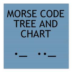 Morse Code Numbers Chart  Jewelery    Morse Code