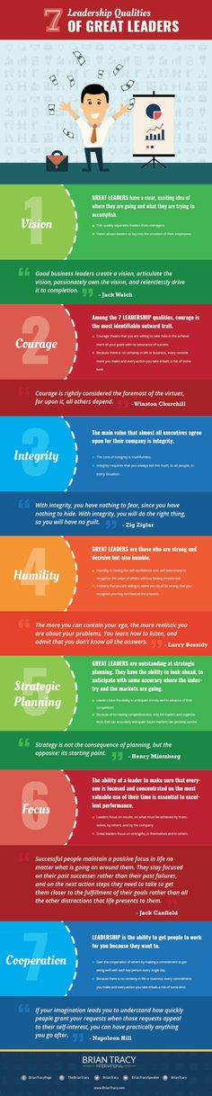 The 7 Best Leadership Qualities (INFOGRAPHIC) | Brian Tracy