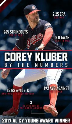 413 Best The Tribe images in 2018   Cleveland Indians, Cleveland ... 733d23c656d