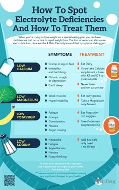 It's highly effective anti-inflammatory, anti-cancer and anti-oxidant benefits, as well as it includes vitamins and minerals offering detox-support together with a lot of various important nutrients this promote great health. Calendula Benefits, Matcha Benefits, Lemon Benefits, Coconut Health Benefits, Calcium Benefits, Health And Wellness, Health Tips, Health Fitness, Fitness Hacks
