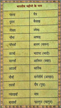 Best 12 Indian Currency – Page 490751690645665191 – SkillOfKing. Gernal Knowledge, General Knowledge Facts, Knowledge Quotes, Learn English Grammar, Learn English Words, English Vocabulary, Hindi Language Learning, Learn Hindi, Hindi Words