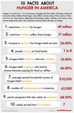 Hunger is a real story. 1 in 6 Americans struggle with the reality of hunger and food insecurity. Many believe that hunger only affects certain areas