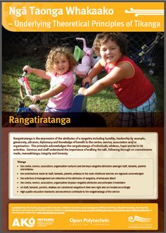 These resources have been developed from the research project Building Kaupapa Māori into Early Childhood Education undertaken by Ngaroma Williams and Mary Elizabeth Broadley. These posters will complement the existing project resources. Learning Stories, Kids Learning, Early Childhood Education Programs, Research Projects, Preschool Classroom, Child Development, Education Posters, Childcare, Other People