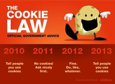 Explore this interactive image: The cookie law is dead at last, ICO reverts from asking f. by Will Corry At Last, Article Design, Digital Marketing, Marketing News, Stupid, Tech Companies, Improve Yourself, Law, Web Design