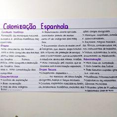 Colonização Espanhola  #historia #resumo #enem #vestibular #vestibulanda #estudaquepassa #resumosdaana