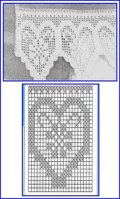 Filet crochet lace edging heart & flower with points ~~ Szydełkomania: Bordiury Filet Crochet, Crochet Patterns Filet, Funny Cross Stitch Patterns, Crochet Lace Edging, Crochet Borders, Crochet Diagram, Crochet Chart, Thread Crochet, Crochet Trim