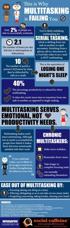 It's time to stop multitasking. It damages your brain. It's time to live!