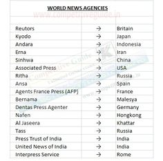 List of World News Agencies - Online Competitive Exams