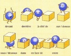 More useful vocabulary in French!