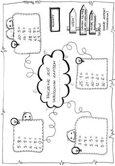 Karty myślograficzne - mnożenie i dzielenie Matematyka Ola Pawlak Pomoce dydaktyczne