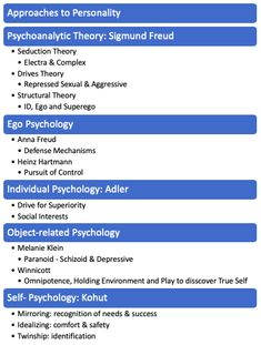 A break down of different theories from Freud's psychoanalytic theory to Kohut's Self-Psychology This is the first draft: DM with suggestions please Freud Psychology, Psychology Notes, Psychology Careers, Psychology Studies, School Psychology, Theories Of Personality, Personality Psychology, Freud Psychoanalytic Theory, Freud Theory