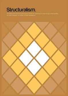 Структурализм – общее название для ряда направлений в гуманитарном познании XX в., связанных с выявлением структуры, т.е. совокупности таких многоуровневых отношений между элементами целого, которые способны сохранять устойчивость при разнообразных изменениях и преобразованиях.