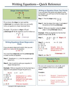 One page notes worksheet for Writing Equations Unit.