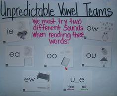 Word Study - unpredictable vowel teams