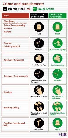 Crime and punishment: Islamic State vs Saudi Arabia | Middle East Eye