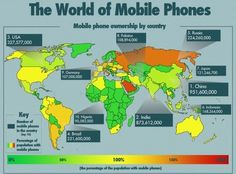 Social Media Infographics & Stats, The World of Mobile Phones