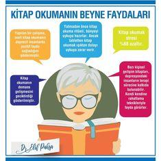 📗📗📗📗📗📗📗📗📗📗  . . #kitap #kitapokumak  #kitabınfaydaları  #beyinsağlığı  #yaşalmak  #sağlıklıyaşalmak #sağlıklıyaşıyoruz… Family Guy, Writing, Motivation, Reading, Health, Books, Instagram, Fictional Characters, Lifestyle