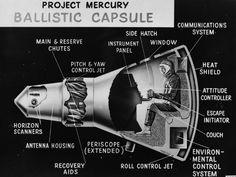 Project Mercury ballistic capsule components.