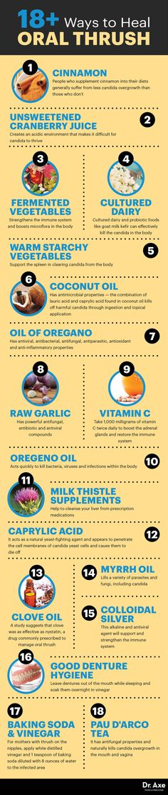 Oral thrush remedies - Dr. Axe http://www.draxe.com #health #holistic #natural
