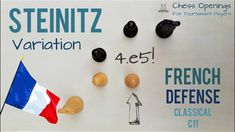 Steinitz Variation of the Classical French ⎸Chess Openings Training Exercises, Chess, Theory, French, Training Workouts, Gingham, Workout Exercises, French People, French Language