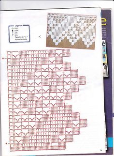 How to Crochet Wave Fan Edging Border Stitch Crochet Edging Patterns, Crochet Lace Edging, Crochet Borders, Crochet Diagram, Crochet Chart, Crochet Doilies, Stitch Patterns, Doily Rug, Crochet Edgings
